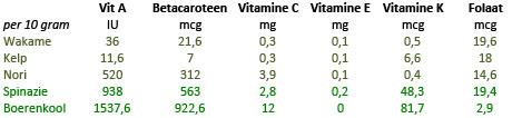 Vitamines per 10 gram zeewier